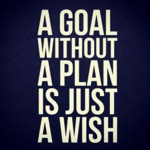 Proper plannin
