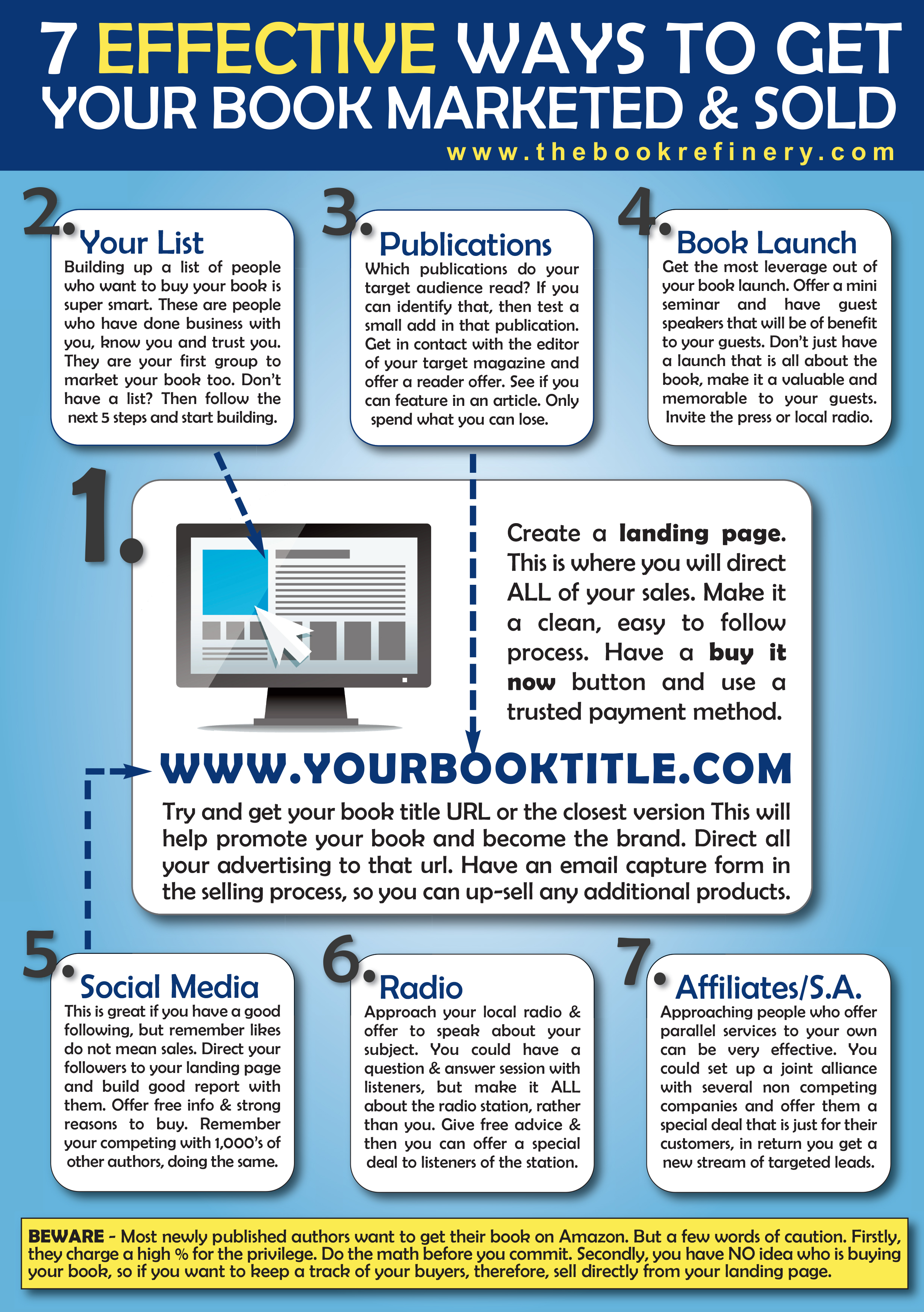 How To Make A Book Jacket Book Report ~ How can i improve my research paper in term of writing skill and